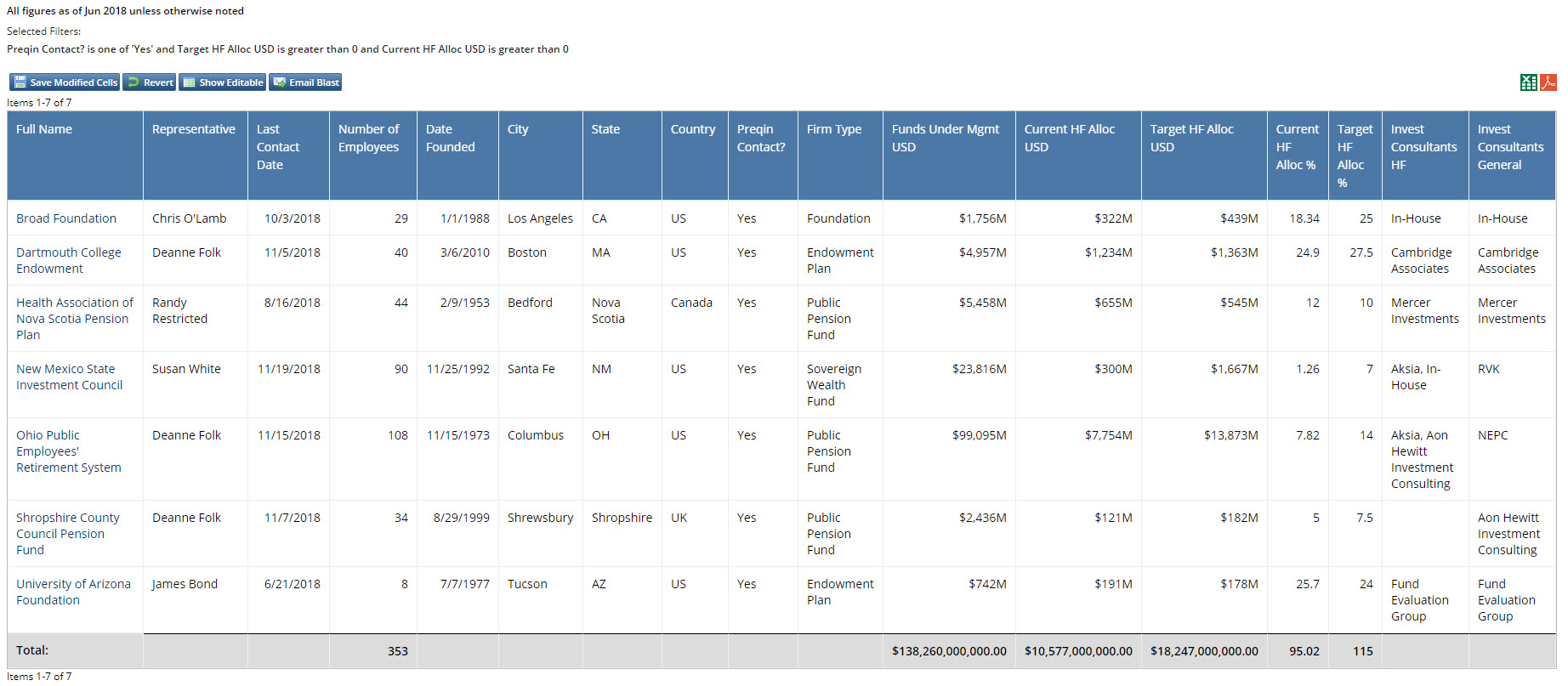 Backstop & Preqin Consolidated Reporting