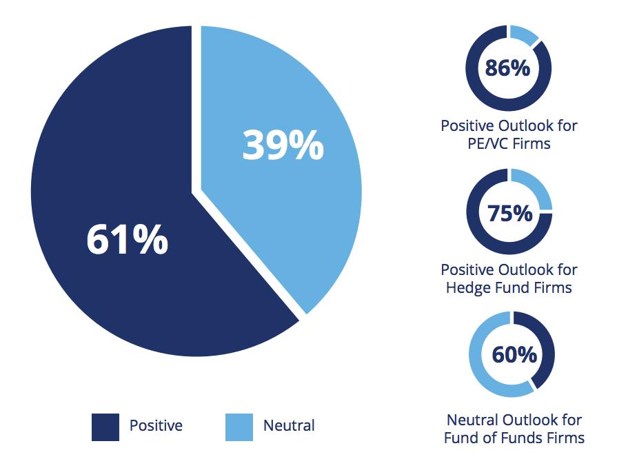 Blog - 2017 Investment Outlook Survey - Returns.png